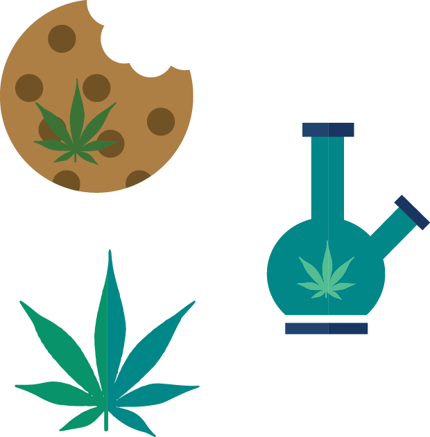 Cannabis Consumption Methods